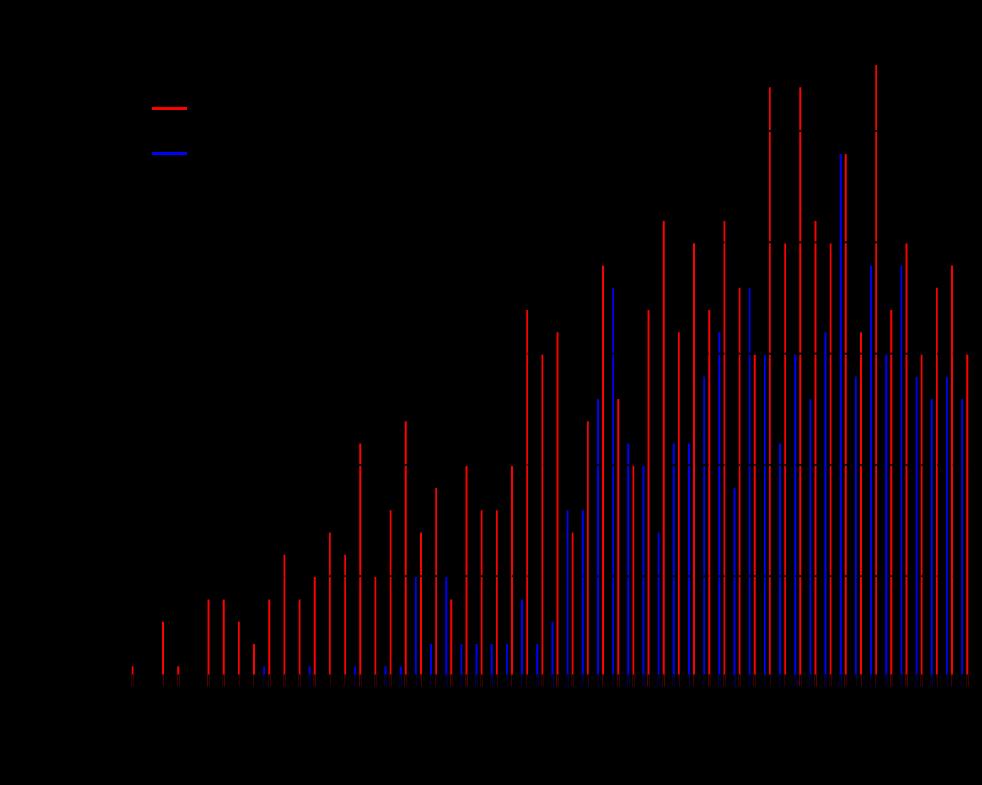 Usina Hidreltrica de Belo Monte – Wikipdia, a